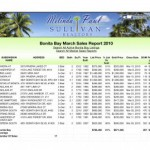 March Sales Report: Bonita Bay, Bonita Springs Florida